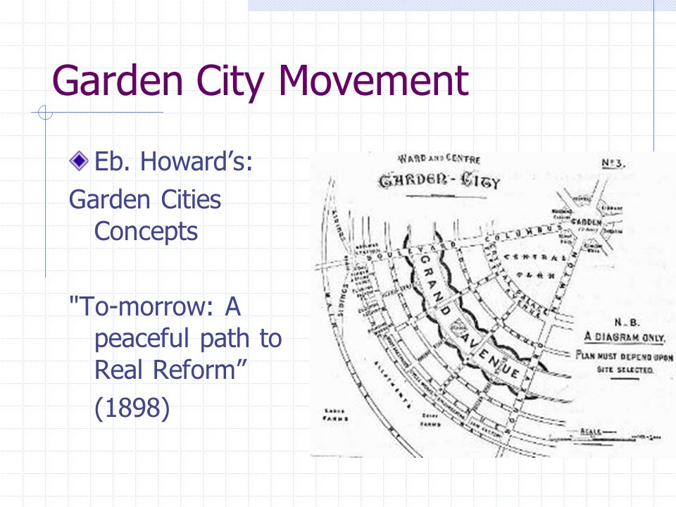 Garden City Movement Eb. Howard's: Garden Cities Concepts