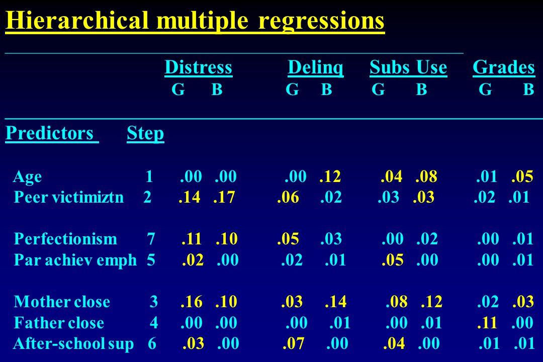Hierarchical multiple regressions _________________________________________________________ Distress Delinq Subs Use Grades G B G B G B G B __________