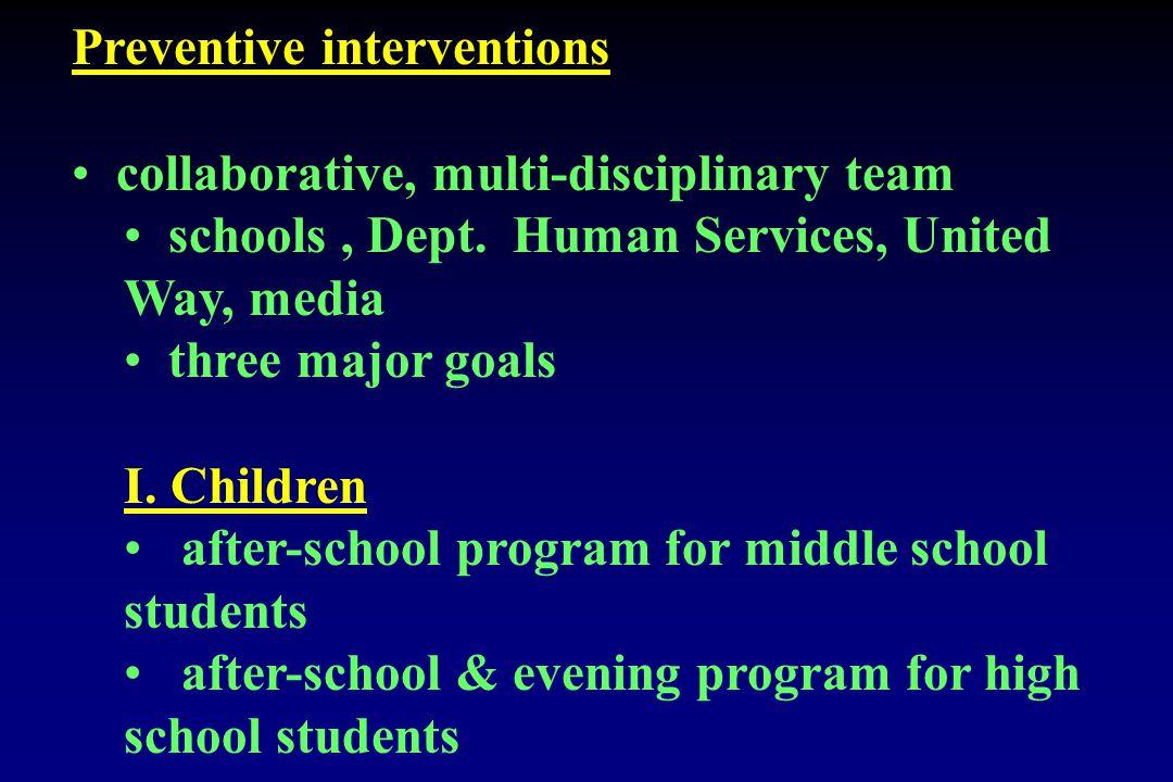 Preventive interventions collaborative, multi-disciplinary team schools, Dept. Human Services, United Way, media three major goals I. Children after-s