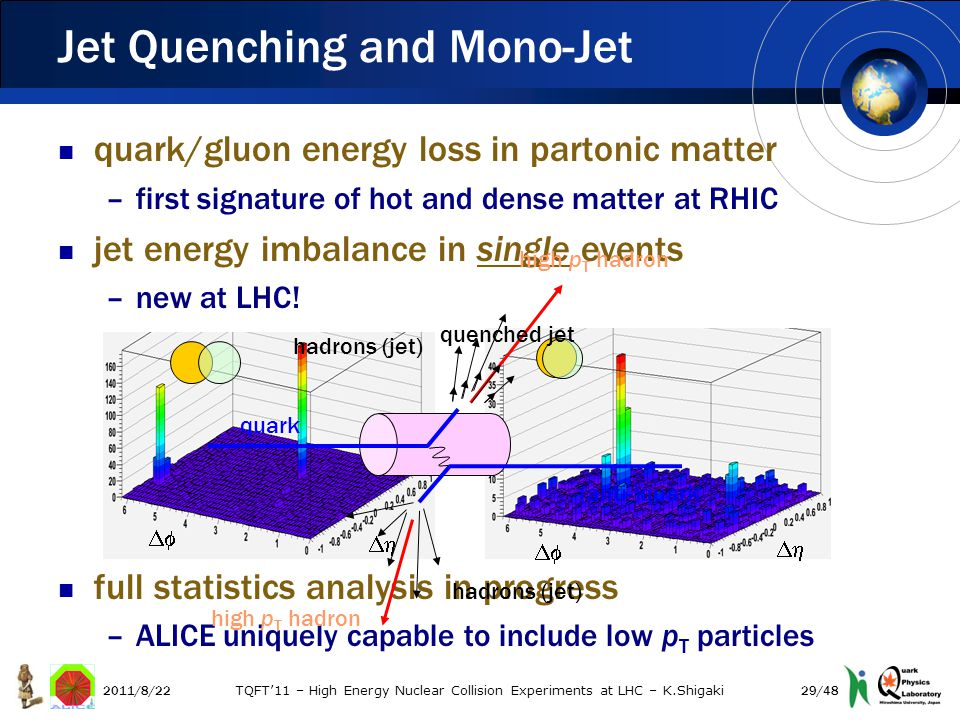 quark/gluon energy loss in partonic matter –first signature of hot and dense matter at RHIC jet energy imbalance in single events –new at LHC.