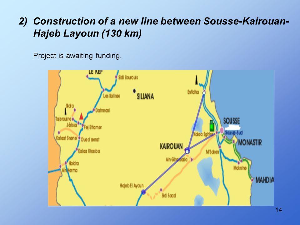 14 2) Construction of a new line between Sousse-Kairouan- Hajeb Layoun (130 km) Project is awaiting funding.
