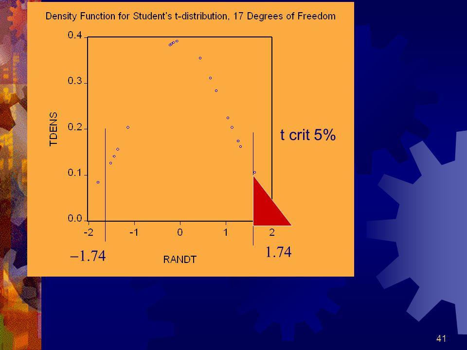 41 t crit 5%  