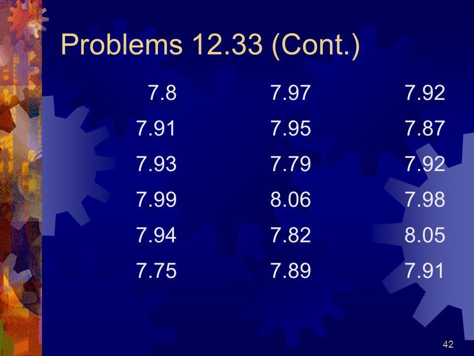 42 Problems 12.33 (Cont.) 7.87.977.92 7.917.957.87 7.937.797.92 7.998.067.98 7.947.828.05 7.757.897.91