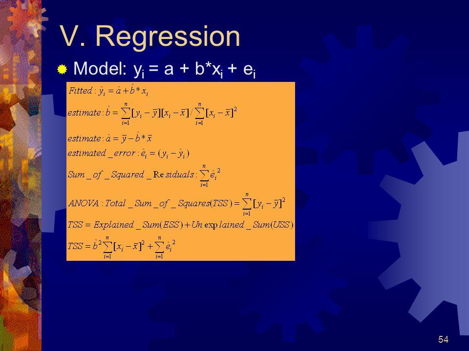 54 V. Regression  Model: y i = a + b*x i + e i