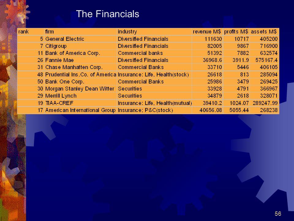 56 The Financials