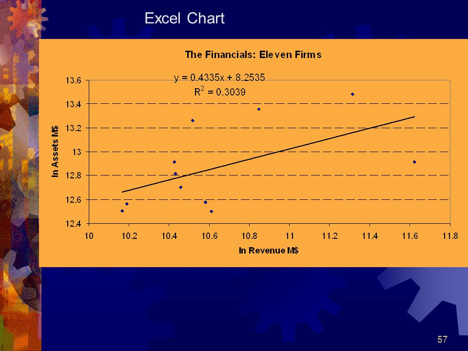 57 Excel Chart