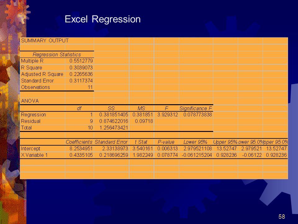 58 Excel Regression