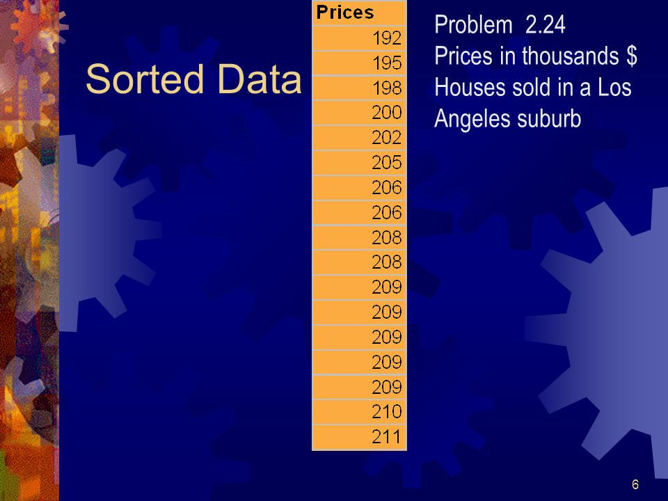 7 Summary Statistics Problem 2.24 Prices in thousands $ Houses sold in a Los Angeles suburb