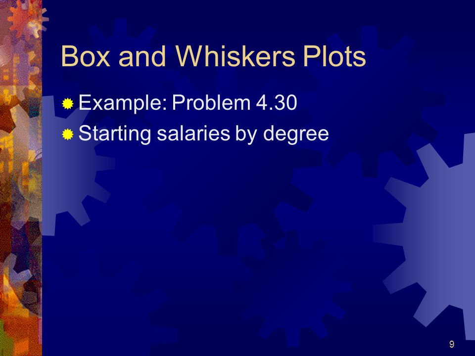 9 Box and Whiskers Plots  Example: Problem 4.30  Starting salaries by degree