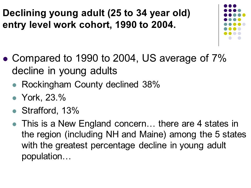 Declining young adult (25 to 34 year old) entry level work cohort, 1990 to 2004.