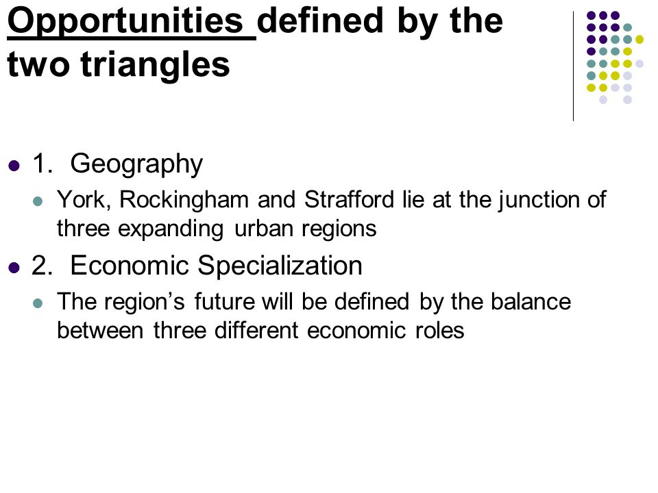 Opportunities defined by the two triangles 1.