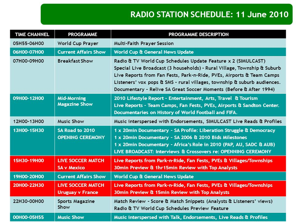 RADIO STATION SCHEDULE: 11 June 2010 TIME CHANNELPROGRAMMEPROGRAMME DESCRIPTION 05H55-06H00World Cup PrayerMulti-Faith Prayer Session 06H00-07H00Current Affairs ShowWorld Cup & General News Update 07H00-09H00Breakfast ShowRadio & TV World Cup Schedules Update Feature x 2 (SIMULCAST) Special Live Broadcast (3 households) – Rural Village, Township & Suburb Live Reports from Fan Fests, Park-n-Ride, PVEs, Airports & Team Camps Listeners' vox pops & SMS – rural villages, township & suburb audiences.