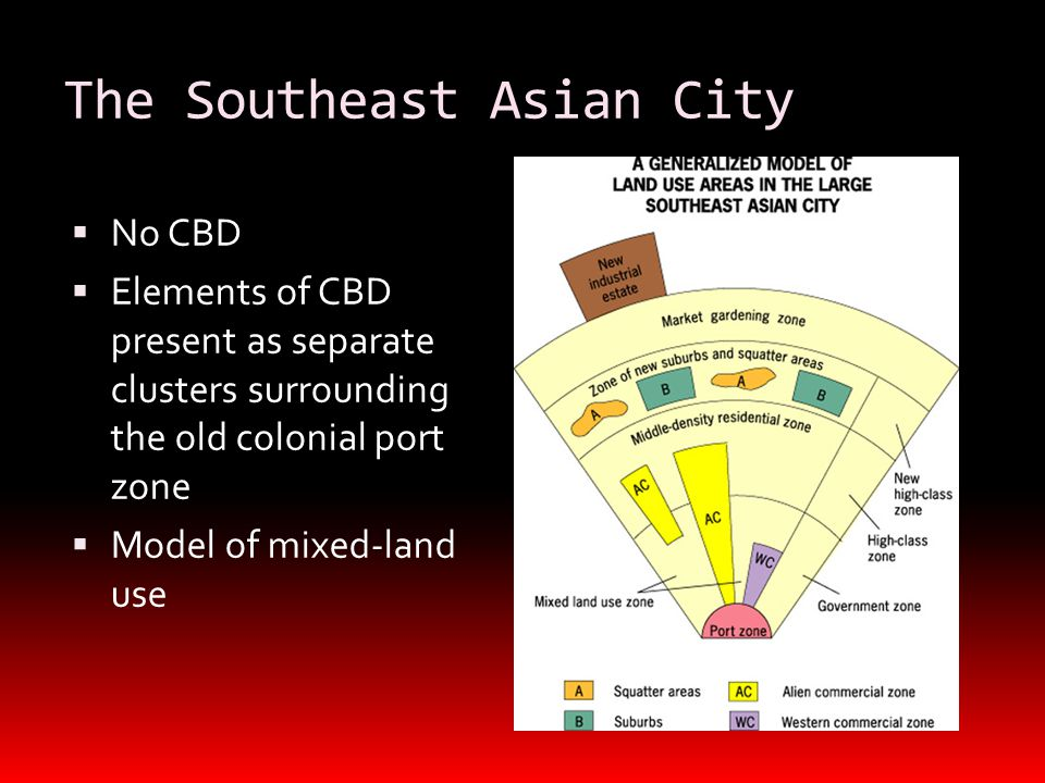 The Southeast Asian City  No CBD  Elements of CBD present as separate clusters surrounding the old colonial port zone  Model of mixed-land use