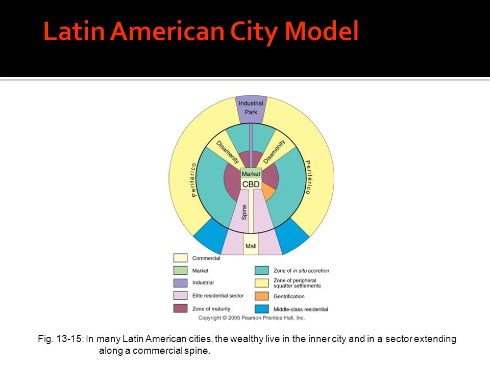 Fig. 13-15: In many Latin American cities, the wealthy live in the inner city and in a sector extending along a commercial spine.