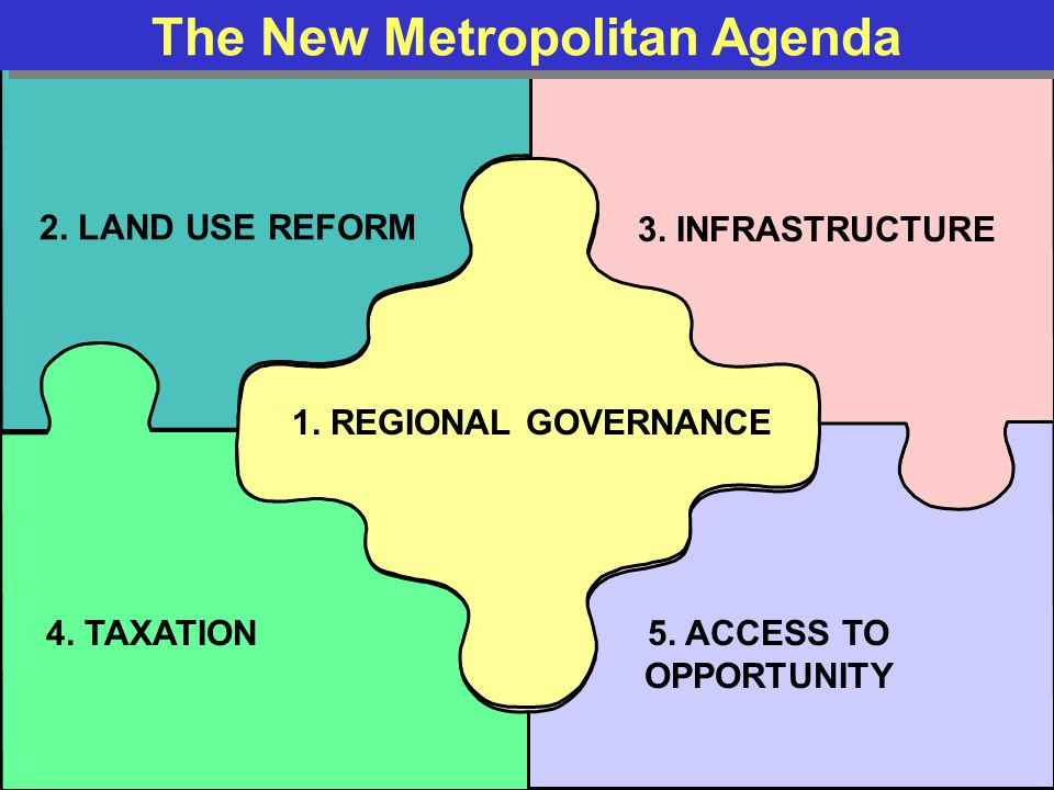 The New Metropolitan Agenda 2. LAND USE REFORM 3. INFRASTRUCTURE 4. TAXATION 1. REGIONAL GOVERNANCE 5. ACCESS TO OPPORTUNITY