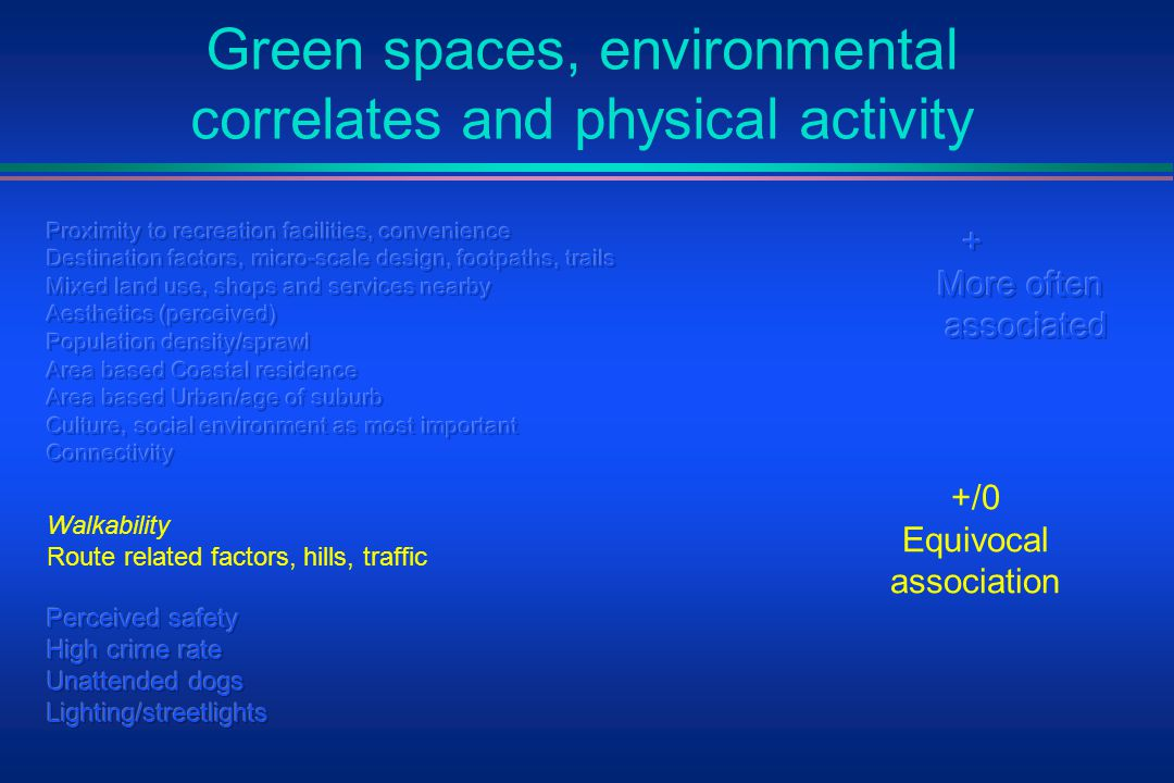 Green spaces, environmental correlates and physical activity +/0 Equivocal association