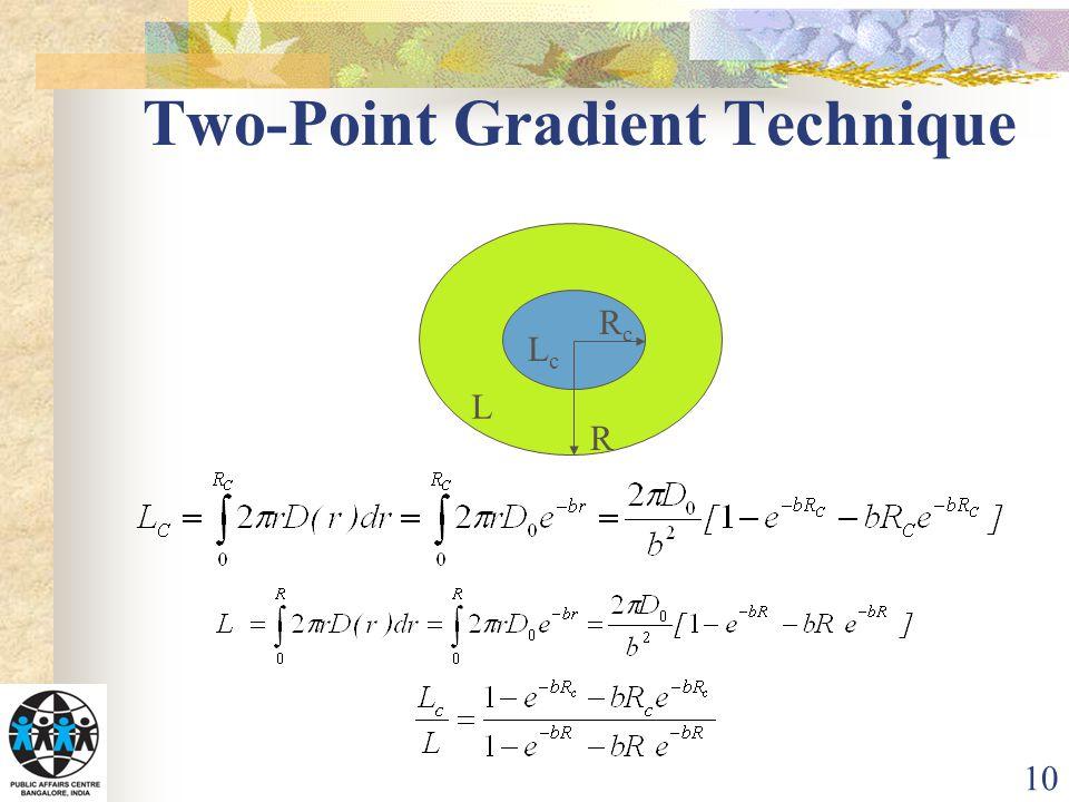 10 Two-Point Gradient Technique RcRc R LcLc L
