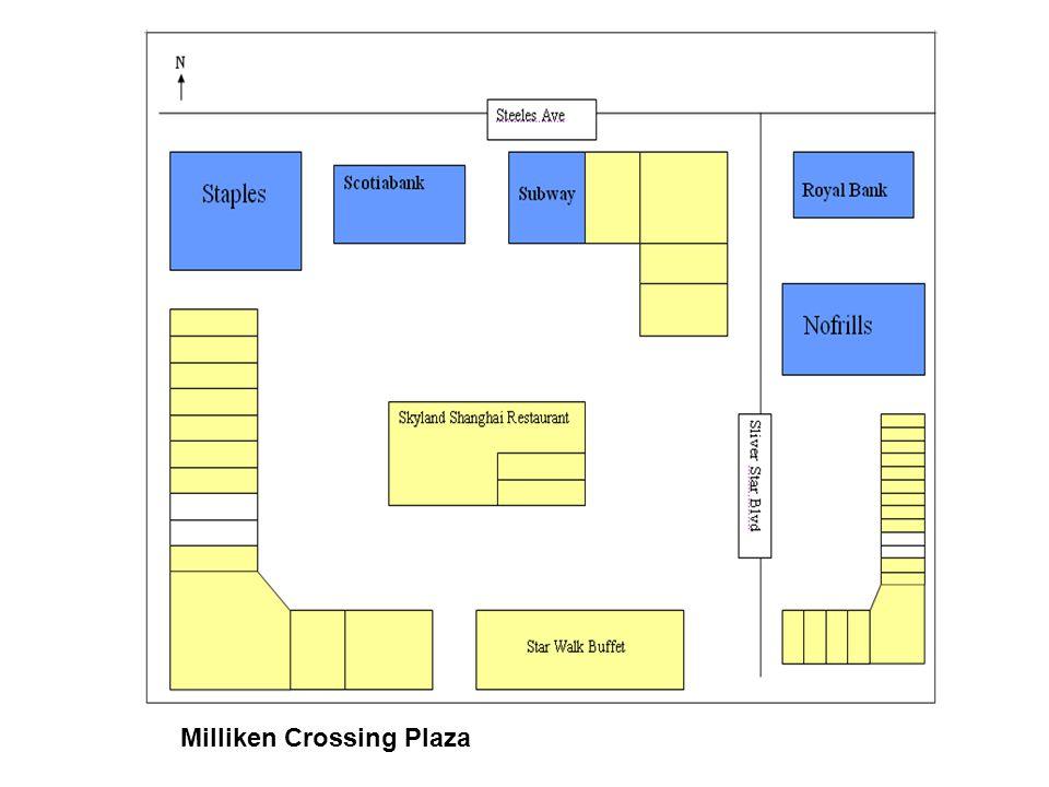 Milliken Crossing Plaza