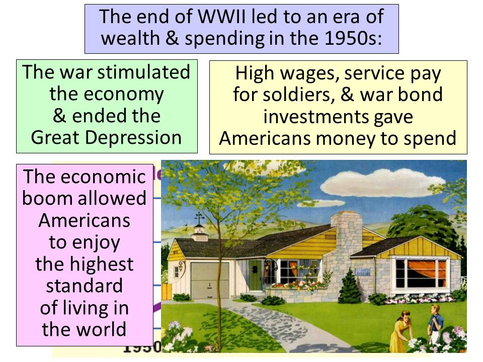 The end of WWII led to an era of wealth & spending in the 1950s: The war stimulated the economy & ended the Great Depression High wages, service pay f