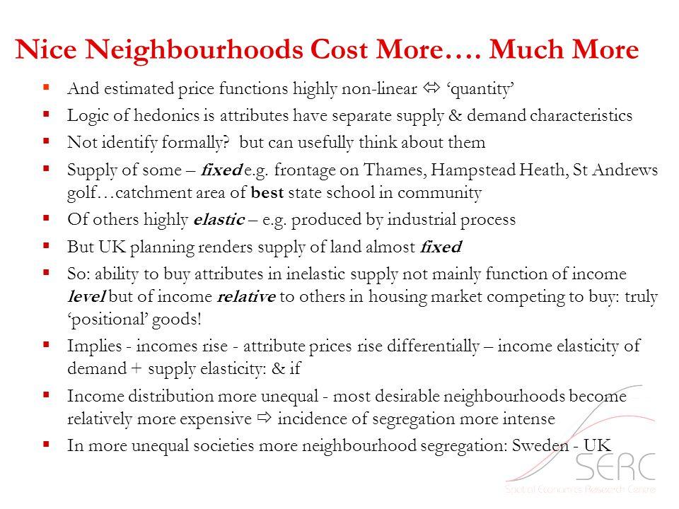 Nice Neighbourhoods Cost More….