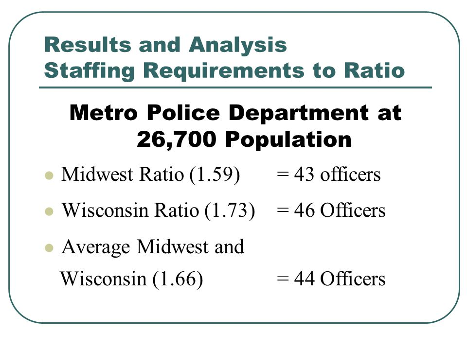 Results and Analysis Staffing Requirements to Ratio Metro Police Department at 26,700 Population Midwest Ratio (1.59) = 43 officers Wisconsin Ratio (1