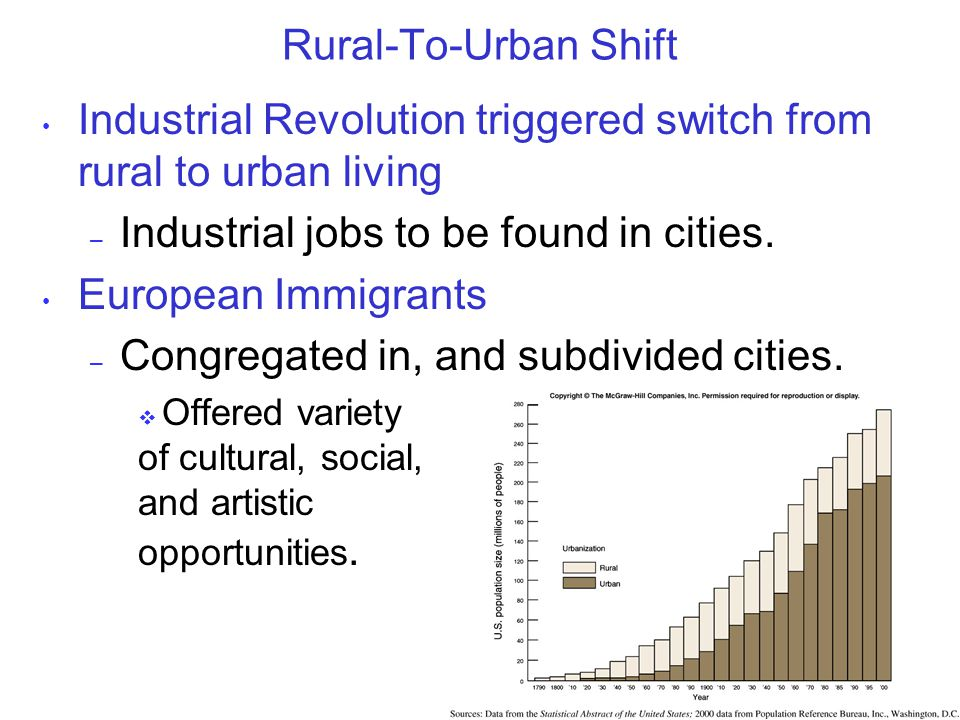 Rural-To-Urban Shift Industrial Revolution triggered switch from rural to urban living – Industrial jobs to be found in cities.