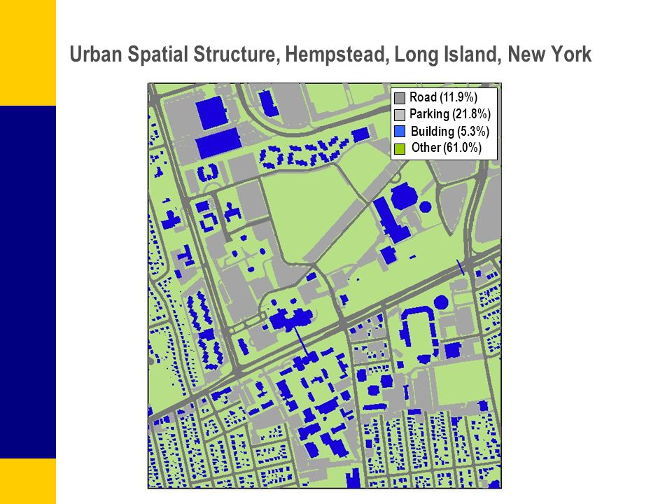 Urban Spatial Structure, Hempstead, Long Island, New York Road (11.9%) Parking (21.8%) Building (5.3%) Other (61.0%)