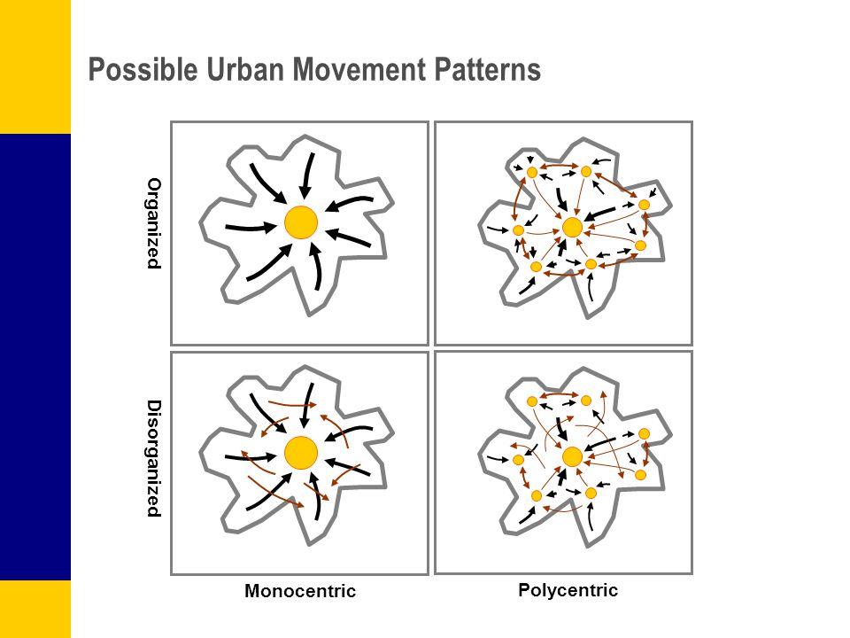 Possible Urban Movement Patterns Monocentric Polycentric Organized Disorganized