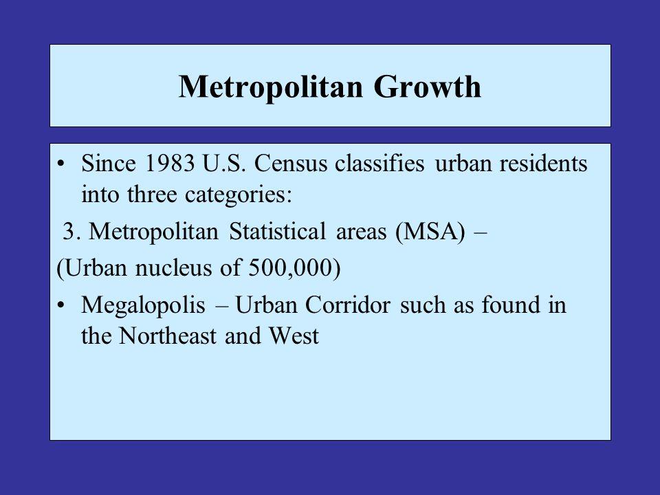 Metropolitan Growth Since 1983 U.S. Census classifies urban residents into three categories: 3.