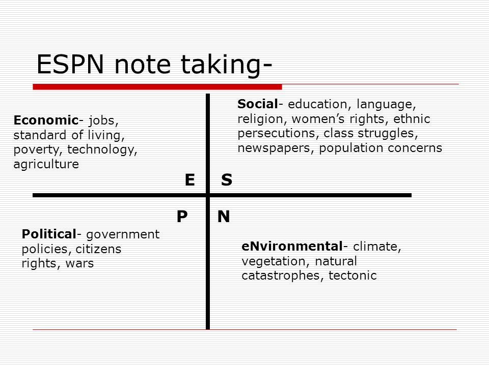 ESPN note taking- ES PN Economic- jobs, standard of living, poverty, technology, agriculture Social- education, language, religion, women's rights, ethnic persecutions, class struggles, newspapers, population concerns Political- government policies, citizens rights, wars eNvironmental- climate, vegetation, natural catastrophes, tectonic