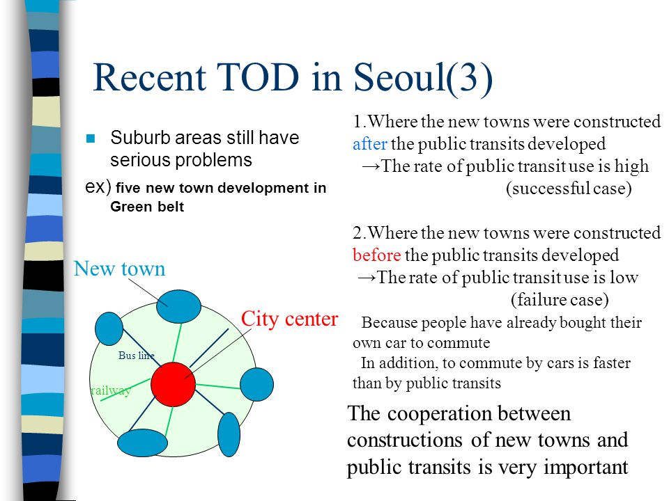 Recent TOD in Seoul(2) One new form of redevelopment around stations is the construction of buildings used for both commercial and residential uses ・