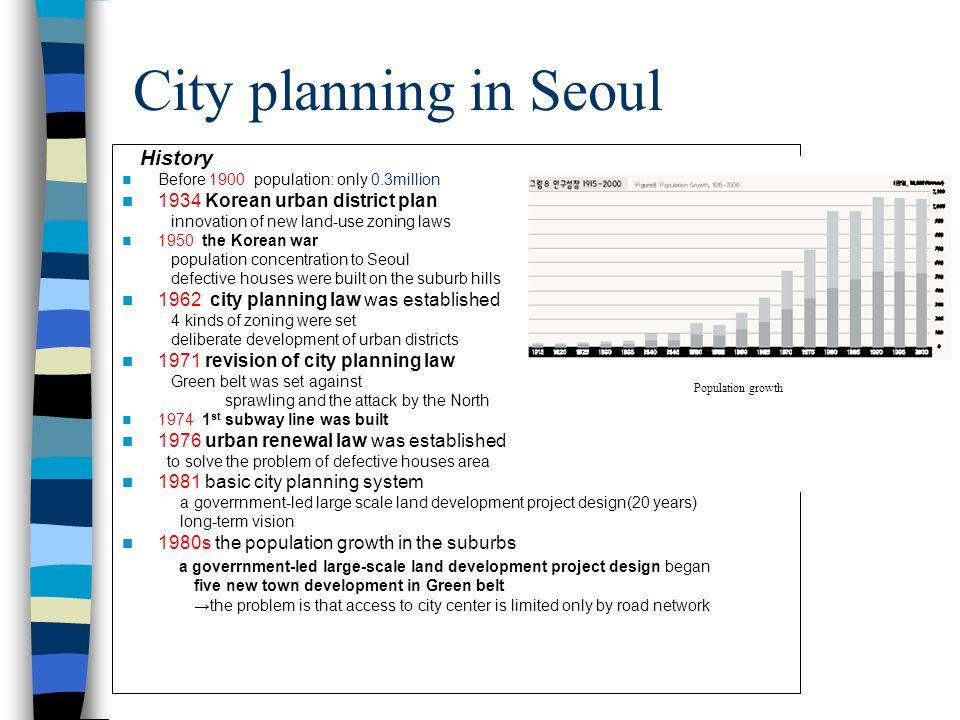 Seoul Surface 605.77km 2 Population 10million (20million in Seoul metropolitan area[SMA]) Population density 17,046(person/km 2 ) →High GDP US$ 605 bi