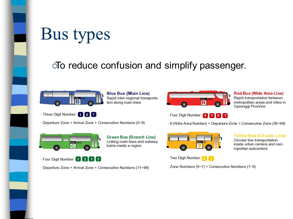 Bus reform Took effect on July 1, 2004 New bus routes and bus-only lanes were introduced To encourage more people to use public transportation and eas