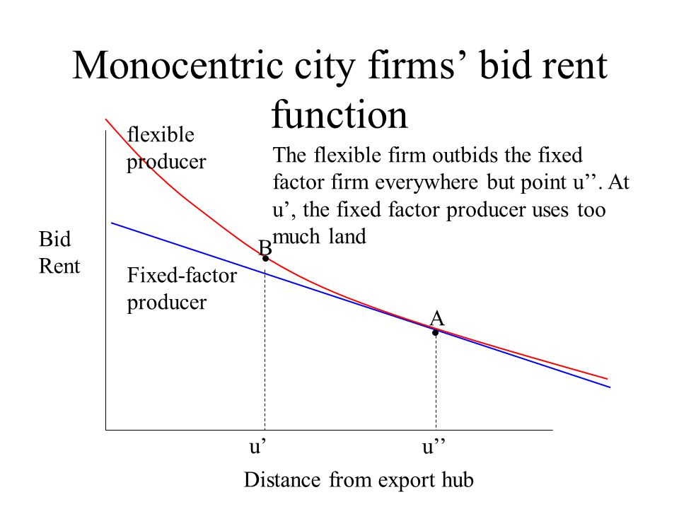 Now add a streetcar system Streetcar decreases commuting costs, tilts residential bid rent fn outwards Residential area expands into ag land Labor supply increases with S(housing) Increase in labor S decreases wage Wage decreases causes intercept of residential fn to shift down, while business bid rent fn shifts up, because costs are lower Lower costs mean firms willing to pay more for CBD land, businesses occupy more land