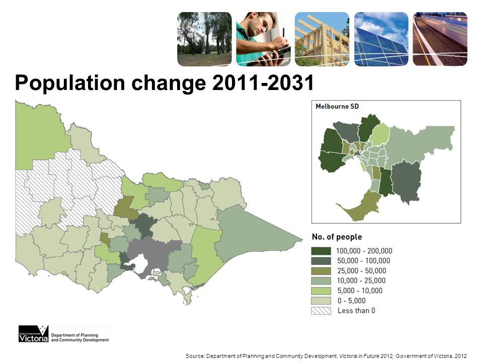 Population change 2011-2031 Source: Department of Planning and Community Development, Victoria in Future 2012, Government of Victoria, 2012