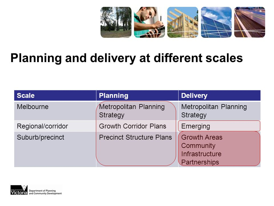ScalePlanningDelivery MelbourneMetropolitan Planning Strategy Regional/corridorGrowth Corridor PlansEmerging Suburb/precinctPrecinct Structure PlansGrowth Areas Community Infrastructure Partnerships Planning and delivery at different scales
