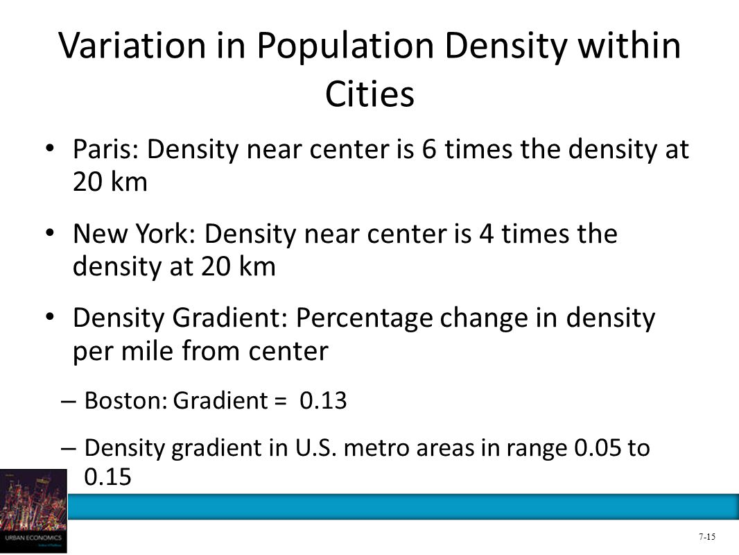 Variation in Population Density within Cities Paris: Density near center is 6 times the density at 20 km New York: Density near center is 4 times the density at 20 km Density Gradient: Percentage change in density per mile from center – Boston: Gradient = 0.13 – Density gradient in U.S.