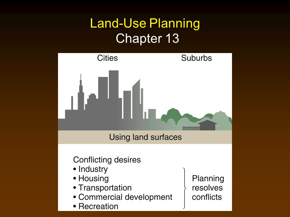 32 Chapter Summary Need For Planning Historical Forces Rural-to-Urban Shift Urban Sprawl Problems With Unplanned Growth Land-Use Planning Principles Urban Planning Issues Federal Government Land-Use Issues