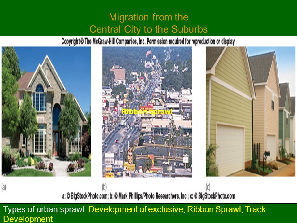 Migration from the Central City to the Suburbs Types of urban sprawl: Development of exclusive, Ribbon Sprawl, Track Development Ribbon sprawl