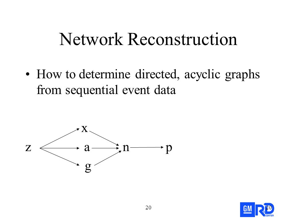 20 How to determine directed, acyclic graphs from sequential event data x z a n p g Network Reconstruction