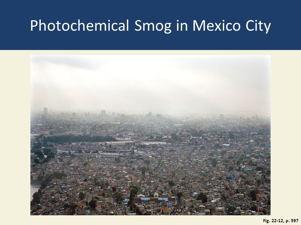 Photochemical Smog in Mexico City Fig. 22-12, p. 597