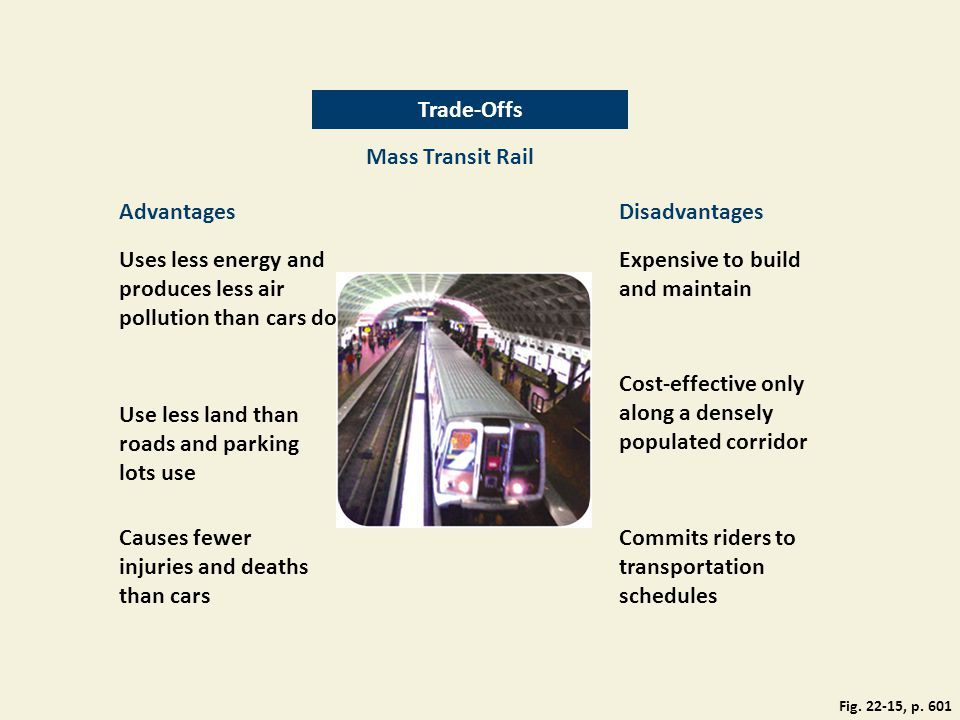 Mass Transit Rail AdvantagesDisadvantages Uses less energy and produces less air pollution than cars do Expensive to build and maintain Cost-effective only along a densely populated corridor Use less land than roads and parking lots use Causes fewer injuries and deaths than cars Commits riders to transportation schedules Trade-Offs