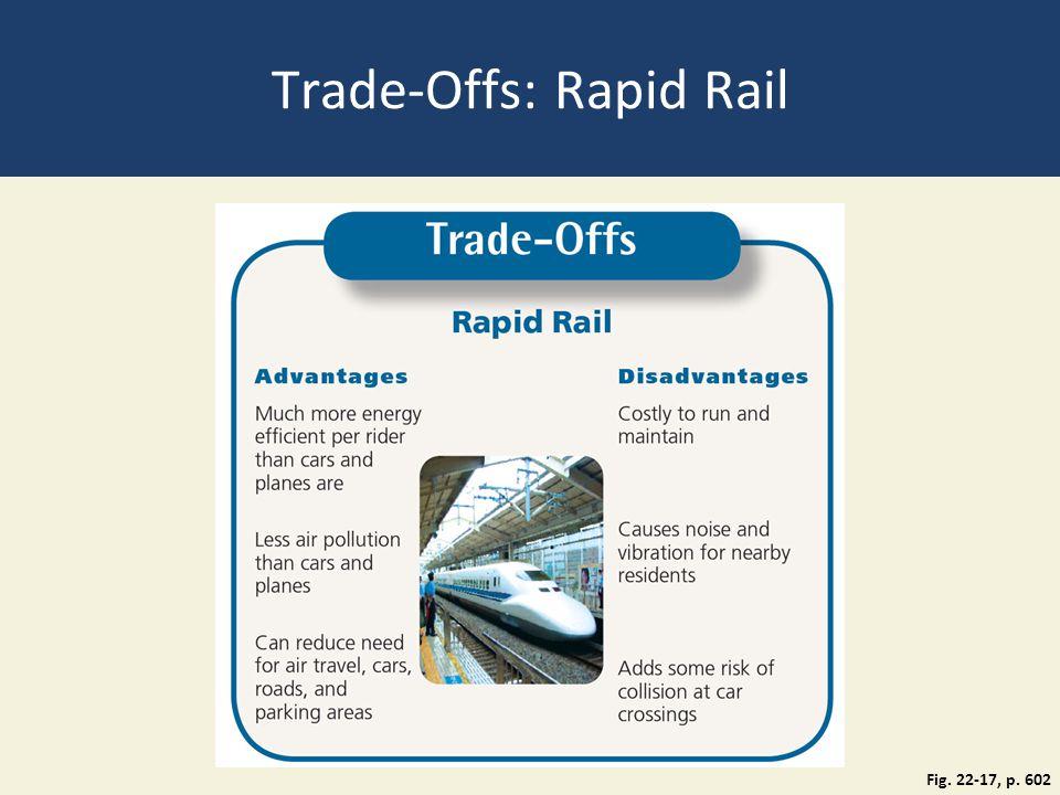 Trade-Offs: Rapid Rail Fig. 22-17, p. 602