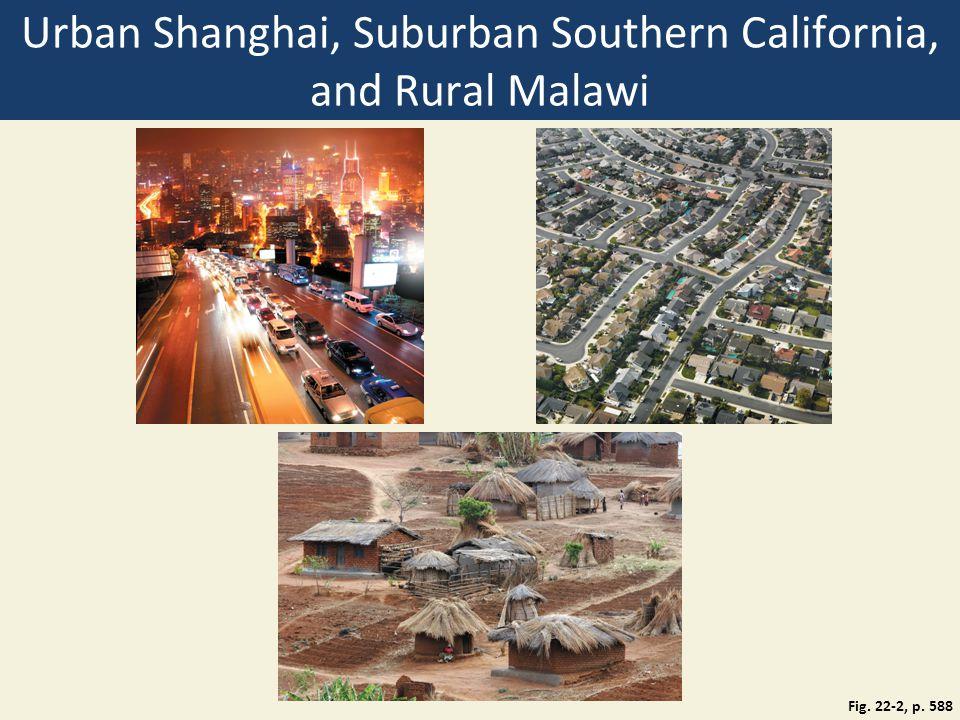 Urban Shanghai, Suburban Southern California, and Rural Malawi Fig. 22-2, p. 588
