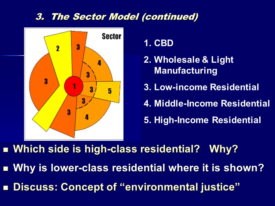 3. The Sector Model (continued) 1.CBD 2.Wholesale & Light Manufacturing 3.Low-income Residential 4.Middle-Income Residential 5.High-Income Residential