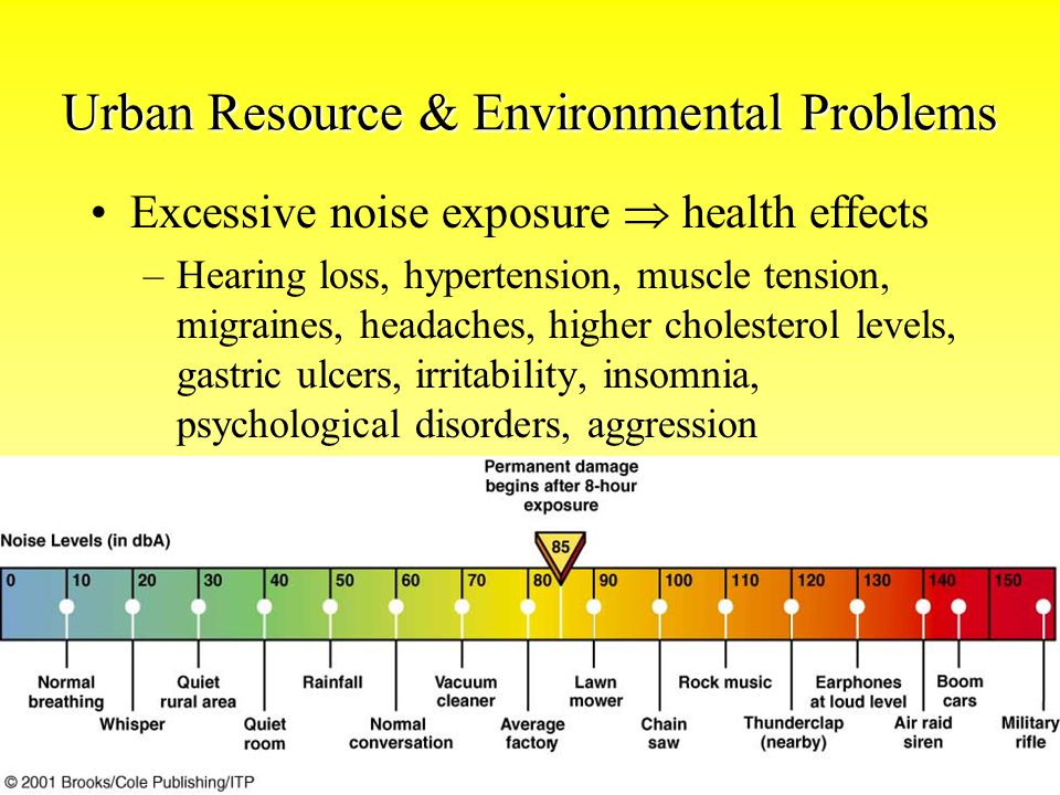 Urban Resource & Environmental Problems Excessive noise exposure  health effects –Hearing loss, hypertension, muscle tension, migraines, headaches, h