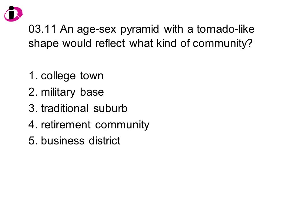 03.11 An age-sex pyramid with a tornado-like shape would reflect what kind of community.