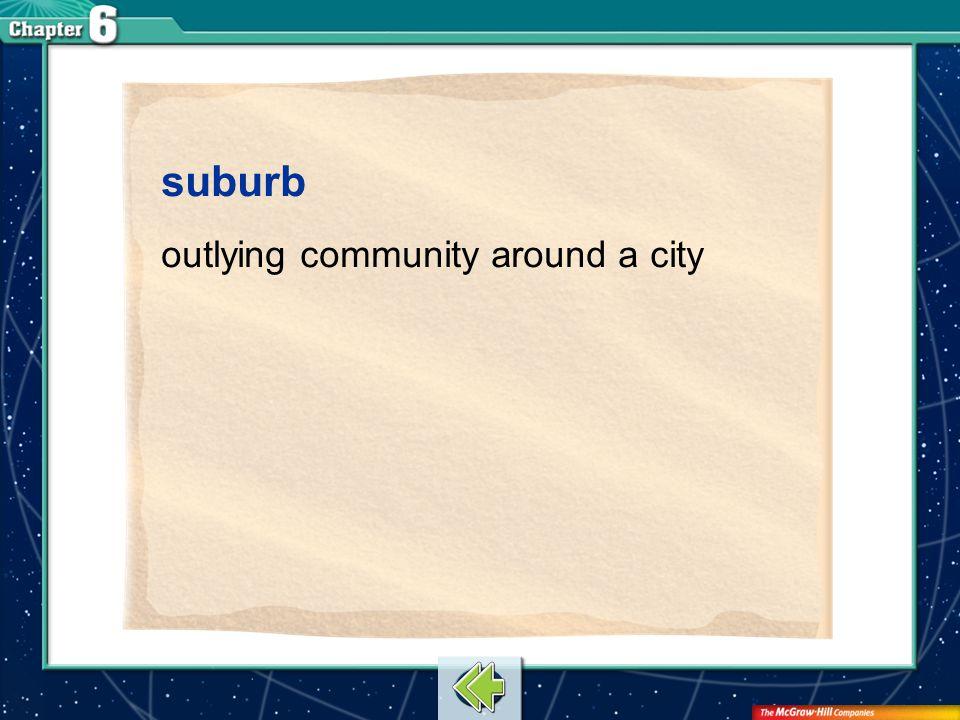 Vocab5 suburb outlying community around a city