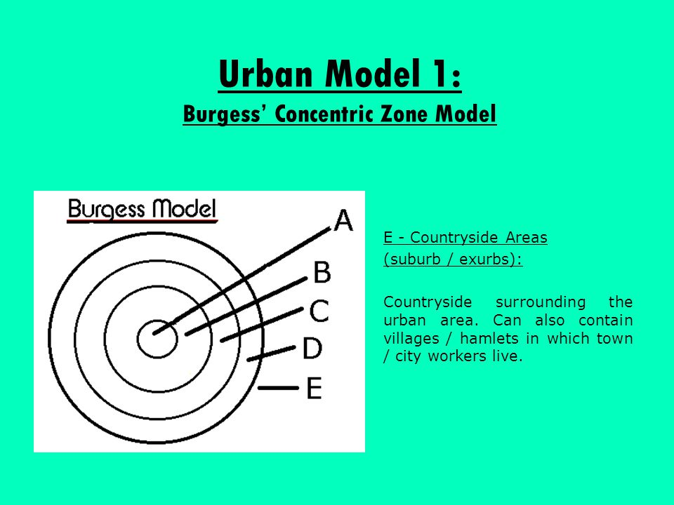 Urban Model 1: Burgess' Concentric Zone Model E - Countryside Areas (suburb / exurbs): Countryside surrounding the urban area. Can also contain villag
