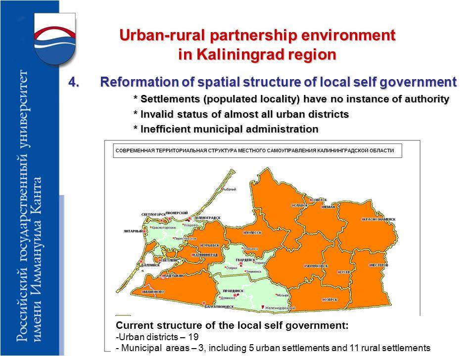 Urban-rural partnership environment in Kaliningrad region 5.